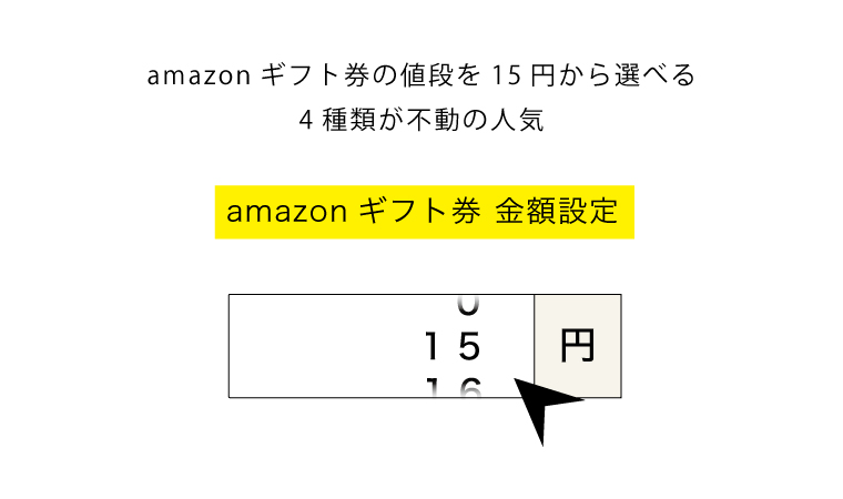 amazon ギフト カード 値段