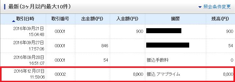 amazonギフト券買取現金化