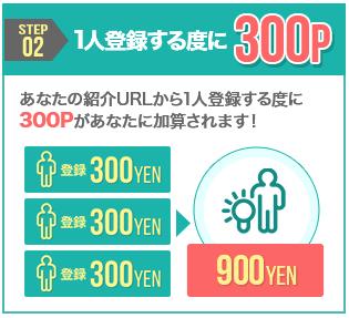 モッピー友達紹介
