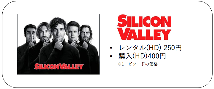 SILICON VALLY