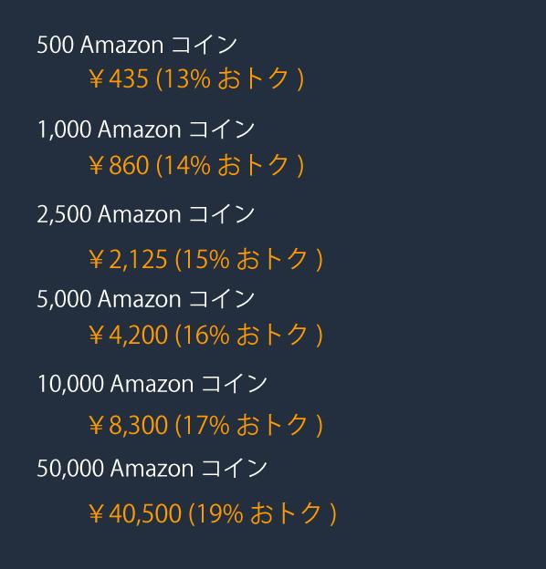 Amazonコイン料金