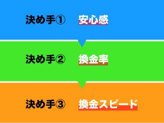 3つの決め手
