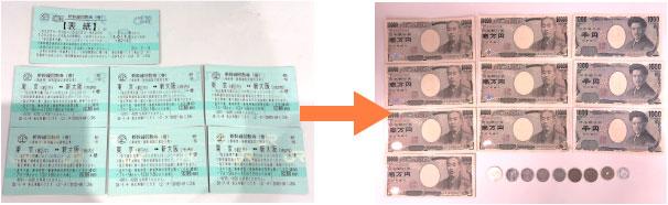 新幹線の回数券を現金化