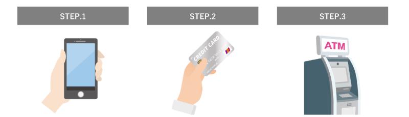 カード現金化のCGK